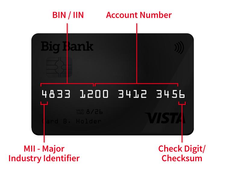 CreditCard-IDnumbers
